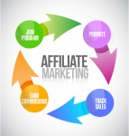Trends in Affiliate Markeitng Affiliate Marketing